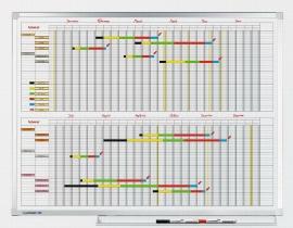 Legamaster 7-406000 Jahresplaner 7 Tage-Woche/365 Tage 90x120cm 60 Personen/Objekte