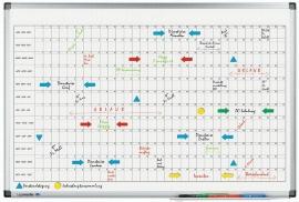 Legamaster 7-411000 Jahresplaner PREMIUM horizontal 60x90cm Monate waagerecht